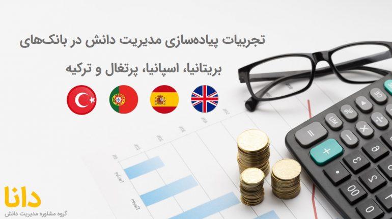 پیاده سازی مدیریت دانش در بانک