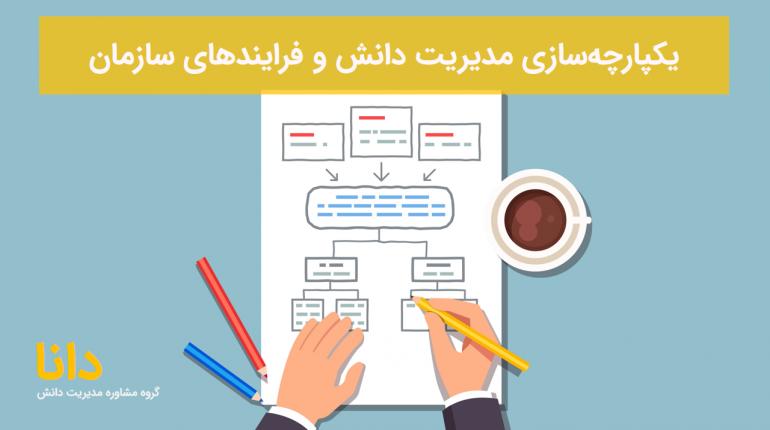 یکپارچهسازی مدیریت دانش و فرایندهای سازمان