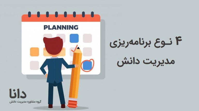 برنامه ریزی مدیریت دانش